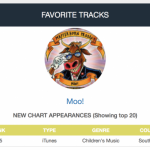 Moo! in SA charts again